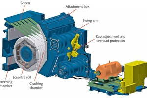 3   Main components of the ERC25-25 eccentric roll crusher