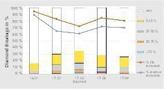 """<div class=""""bildtext"""">17 Ergebnisse zum Diamantbruch • Diamond breakage analysis results</div>"""