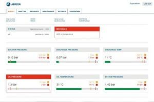 """<div class=""""bildtext"""">Übersicht # Overview</div>"""