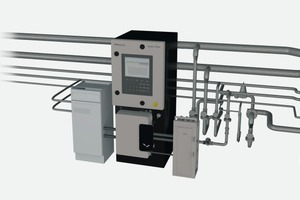 """<div class=""""bildtext"""">PANalyticals neues Epsilon Xflow on-line monitoring System • PANalytical's new Epsilon Xflow on-line monitoring system</div>"""