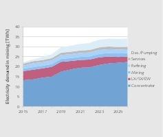 4 Entwicklung des Elektrizitätsbedarfs • Development of electricity demand