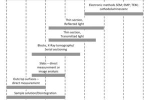 """<div class=""""bildtext"""">2 Auflösungsvermögen der Bildanalyseverfahren • Resolution of image analysis methods</div>"""