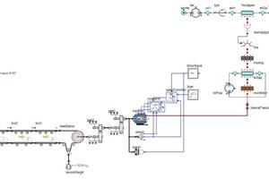11 Analyse thermischer Belastungen im Antriebsstrang • Analysis of thermal loads in the drive train