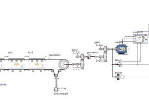 9 Detaillierte Modellierung von Antriebssträngen • Detailed modelling of drive trains