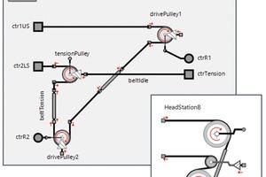 4 Element: HeadStationB • Element: HeadStationB