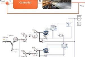 10 Test und Optimierung von Regelstrategien • Testing and optimisation of control strategies