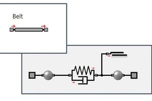 1 Modellierungsprinzip von Gurtförderern • The principle of modelling of belt conveyors