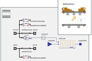 3 Element: BeltSection • Element: BeltSection