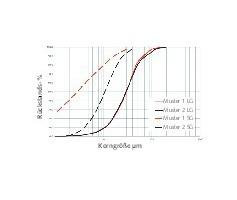 "<div class=""bildtext"">2 Vergleich Aspektverhältnis • Comparison of the aspect ratio</div>"