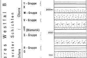 "<div class=""bildtext"">12e Stratigraphie und Flöze [16, S. 122] # Stratigraphy and seams [16, p. 122] </div>"