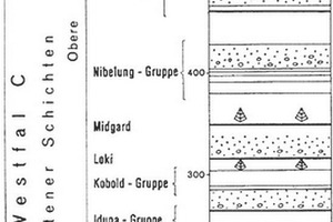 "<div class=""bildtext"">12f Stratigraphie und Flöze [16, S. 124]<br />Stratigraphy and seams [16, p. 124] </div>"