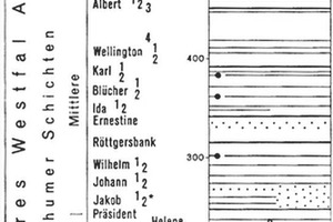 "<div class=""bildtext"">12c Stratigraphie und Flöze [16, S. 121]<br />Stratigraphy and seams [16, p. 121] </div>"