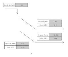 """<div class=""""bildtext"""">5 Versuchsergebnisse • Trial results</div>"""