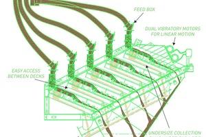 """<div class=""""bildtext"""">17 Prinzipbild Derricks Stack Sizer<br />Block diagram of Derricks Stack Sizer</div>"""