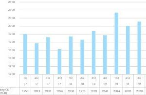 "<div class=""bildtext"">5 Anteil der Minenindustrie am BIP in Russland • Mining industry share of GDP in Russia</div>"