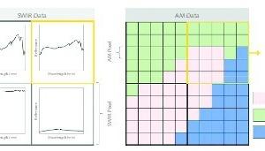 """<div class=""""bildtext"""">3 Ko-Registrierung von AM- und SWIR-Daten. Erläuterung im Text • Co-registration of AM and SWIR data. Explanation in the text</div>"""