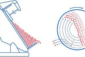"""<div class=""""bildtext"""">Disk pelletizer, schematic drawing</div>"""