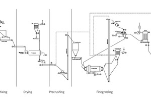 "<div class=""bildtext"">2 Process for the production of powdered glass</div>"