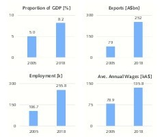 """<div class=""""bildtext"""">3 Trends in the mining sector</div>"""