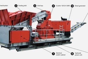 """<div class=""""bildtext"""">9 Semi-mobile oversize crusher in position for transport</div>"""