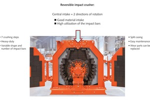 """<div class=""""bildtext"""">7 Structure and maintenance friendliness of the reversible horizontal impact crusher</div>"""