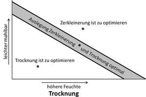 "<div class=""bildtext"">4 Optimisation (quantitative statement)</div>"