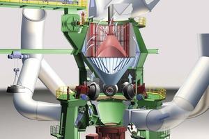 """<div class=""""bildtext"""">17 Aufbau einer vertikalen Walzenmühle</div>"""