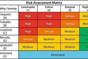 "<div class=""bildtext"">3 Risk assessment applied to design helps create a safer conveyor system </div>"