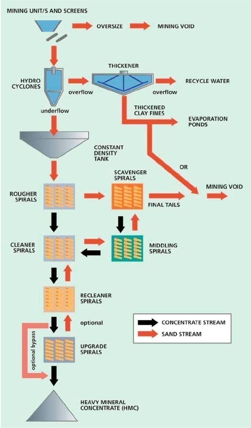 emergency management a reference handbook 2008