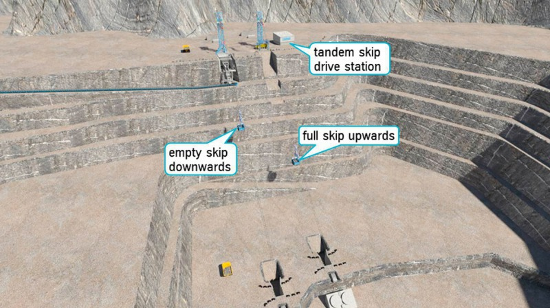 A New Approach To Steep Angle Conveying In Quarries And Smaller Open Pit Mines With Thyssenkrupp