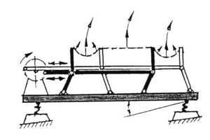Diagram of the flip-flop screening machine, type TORWELL, from the company Hein, Lehmann <br />