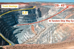 """<div class=""""bildtext"""">&nbsp;<br />1 Alternative ore/mineral and overburden haulage in open-pit mines and quarries</div>"""