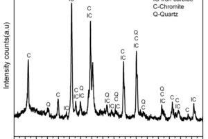 """<span class=""""bildunterschrift_hervorgehoben"""">2</span>Röntgenbeugungsdiagramm der Flugstaubprobe zeigt Eisencarbid-, Chromit- und Quarzphasen in der Probe<br />"""