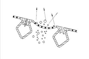 2 Schematische Darstellung der Kraftverktoren # Schematic view of the OSCILLA force vectors