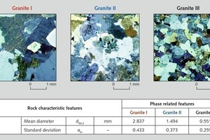 """<div class=""""bildtext"""">10 Korngröße der Minerale (Bsp.: Granite) • Grain size of the minerals (e.g. granites)</div>"""