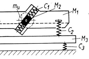 """<span class=""""bildunterschrift_hervorgehoben"""">14</span>Schema einer Ellipsenschwingsiebmaschine mit wuchterregter Gegenschwingmasse<br />"""