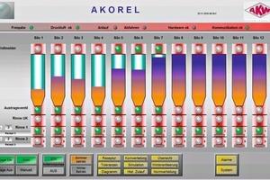 4 Beispiel Übersichtsschaubild AKOREL ● Example of the AKOREL overview display