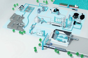 "<div class=""bildtext"">BEUMER provides customized system solutions for the cement industry (coloured blue)</div>"