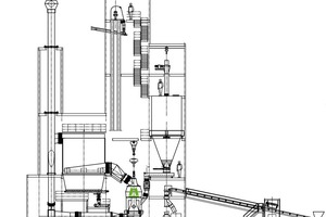 Layout of the grinding plant in Ternopol<br />