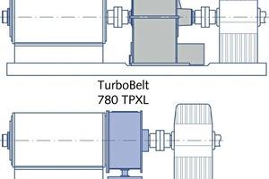 4 Mit der neuen Turbokupplung von Voith ist der Antriebsstrang des Gurtförderers deutlich kompakter • Driveline of a belt conveyor is much more compact with the new fluid coupling TurboBelt 780 TPXL