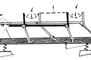 Diagram of the flip-flop screening machine, type LIWELL, from the company Hein, Lehmann<br />