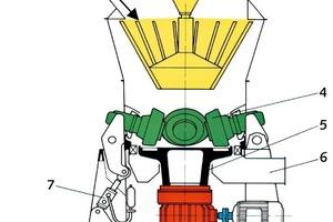"""<span class=""""bildunterschrift_hervorgehoben"""">1</span>Prinzipieller Aufbau einer Vertikalmühle mit konventionellem Antrieb • General structure of a vertical mill with conventional drive"""