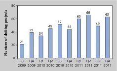 18 Bohrungen über die letzten Quartale • Exploration drilling in the last quarter year<br />