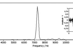 Acoustic spectrum of a piece of PP<br />