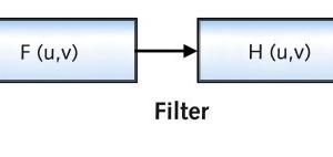 """<span class=""""bildunterschrift_hervorgehoben"""">7</span>Bildliche Darstellung der FFT-Filtration • Diagram showing FFT filtration"""