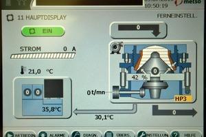 """5 Brechspalt-Ferneinstellungsmöglichkeit des HP3-Brechers für die """"Extrafein""""-Fraktion • Possibility for remote adjustment of the crushing gap of the HP3 crusher for the """"extra-fine"""" grade<br />"""