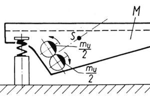 """<span class=""""bildunterschrift_hervorgehoben"""">10</span>Schema einer Doppelwuchtschwingsiebmaschine<br />"""