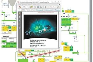 """<div class=""""bildtext"""">Den einzelnen Anlagen sind die zugehörigen Bedienungsanleitungen in der Prozesssteuerung hinterlegt • The operating manuals for the different equipment are stored in the process control systems</div>"""