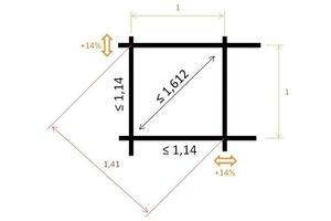 3 Erklärung Siebweitentoleranz: Die maximal zulässige Toleranz in einem Gewebe ist laut ISO 3310 die +X Toleranz. Hiernach dürfen einzelne Maschen (z.B. bei einem 1mm Gewebe) mit bis zu 14% größeren Maschenweiten als nominell vorkommen. Nach dem oben gezeigten Beispiel können in einem normgerechten 1,0mm Analysensieb Maschen enthalten sein, die bis zu 1,14mm groß sind. Maschen dieser Maschenweite weisen eine Diagonale von 1,612mm auf, d.h. es kann vorkommen, dass plattige Partikel mit einer maximalen Breite (min. Feret oder orthogonalem Durchmesser) von bis zu 1,612mm auftreten und anhand der Analysensiebung als kleiner 1,0mm eingestuft werden • Explanation of the mesh width tolerance: The maximum permissible tolerance in a cloth is according to ISO 3310 the +X tolerance. Accordingly individual apertures (e.g. for a 1mm cloth) can be present with up to 14% larger mesh sizes than the nominal size. According to the above example, a standard-compliant 1.0mm analysis sieve can contain apertures that are up to 1.14mm. Apertures of this size have a diagonal measuring 1.612mm, i.e. flattish particles with a maximum width (min. Feret or orthogonal diameter) up to 1.612mm can pass the sieve and can be classed as smaller than 1.0mm in sieve analysis