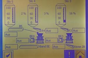 4 Füllstandskontrolle der Silos und Synchronisation mit den HP3-Brechern über die IC7000 Advanced Steuerung von Metso • Filling level control of the silos and synchronization with the HP3 crushers with the IC7000 Advanced Control system from Metso<br />